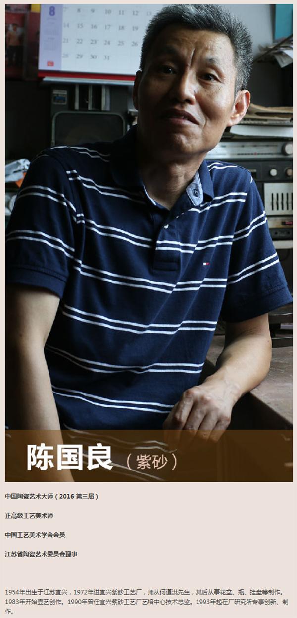 宜兴紫砂壶名人录,中国宜兴陶协公布紫砂大师名录(2019)