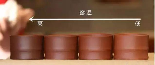 紫砂窑温标准